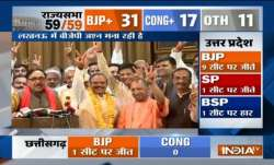 BJP win- IndiaTV Paisa