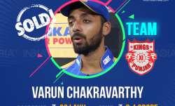 IPL 2019 Auction: एक भी इंटरनेशनल मैच नहीं खेला लेकिन फिर भी सबसे महंगा बिका ये खिलाड़ी, जानिए कौन ह- India TV Paisa