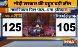 Citizenship Amendment Bill- India TV Paisa