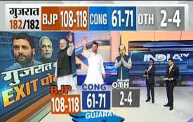 Gujrat Final- Khabar IndiaTV