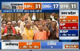 BJP win- Khabar IndiaTV