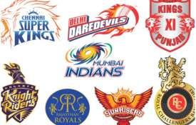 <p>आईपीएल टीमों...- Khabar IndiaTV