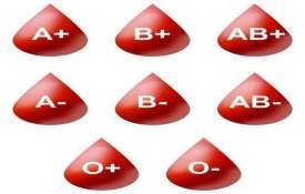 Blood group- India TV