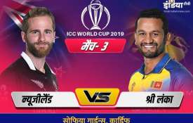 ICC World Cup 2019 New zealand vs Sri lanka , Match 3 ICC World Cup 2019 NZ vs SL Where to How to wa- India TV