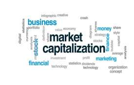 Market Capitalization (M-cap)- India TV