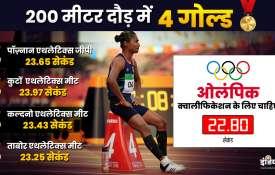 हिमा दास- India TV
