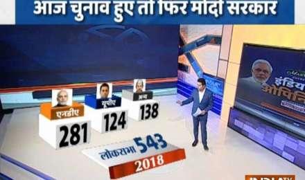 India TV-CNX Opinion poll: लोकसभा चुनाव अभी हुए तो एकबार फिर केंद्र में बन सकती है मोदी सरकार