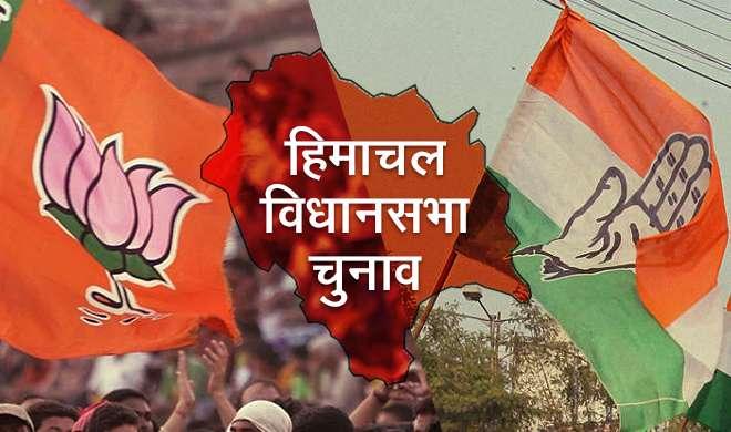 हिमाचल विधानसभा चुनाव : 9 नवंबर को वोट डाले जाएंगे, 18 दिसंबर को आएंगे नतीजे