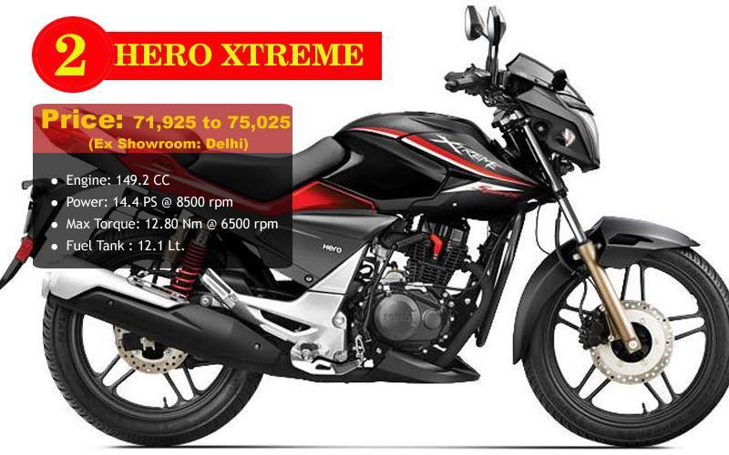 indiatv-paisa-Xtreme