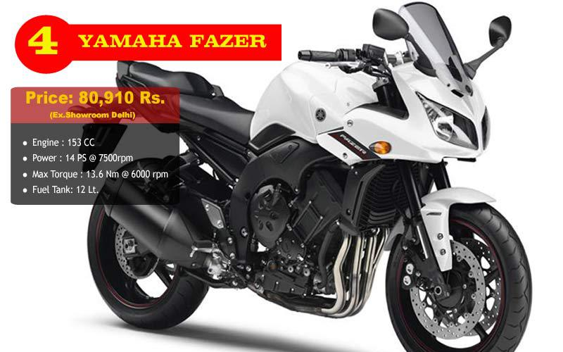 indiatv-paisa-Yamaha-Fazer