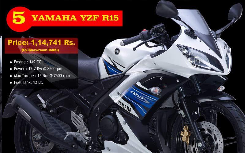 indiatv-paisa-Yamaha-R15 (1)