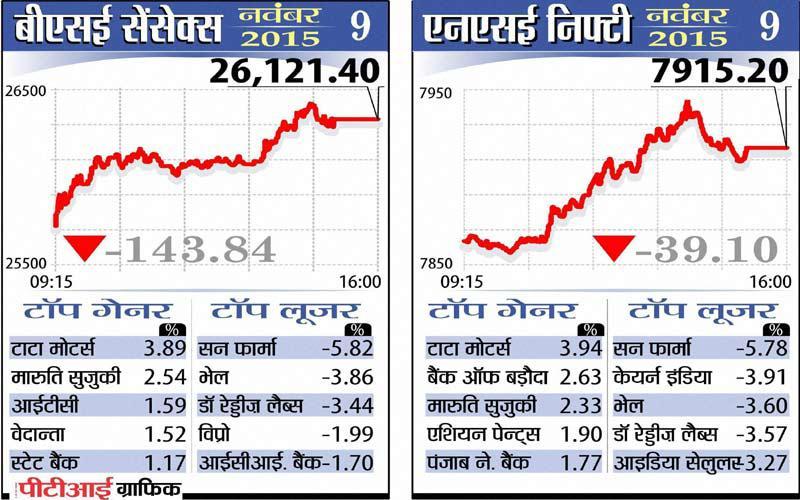 indiatv-paisa-share-market