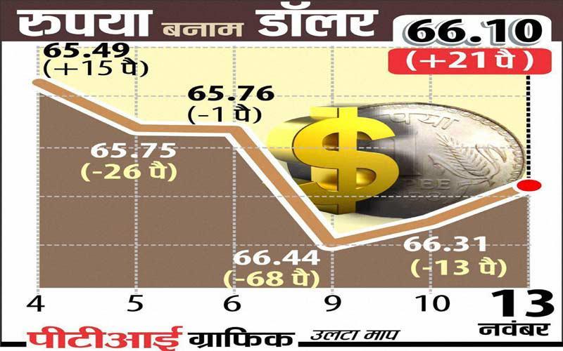 indiatv-paisa-stock-1-(1)