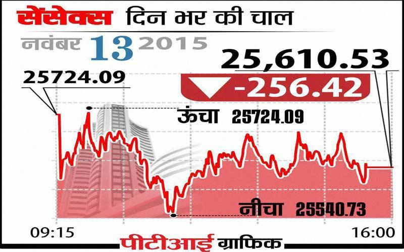 indiatv-paisa-stock-1-(2)