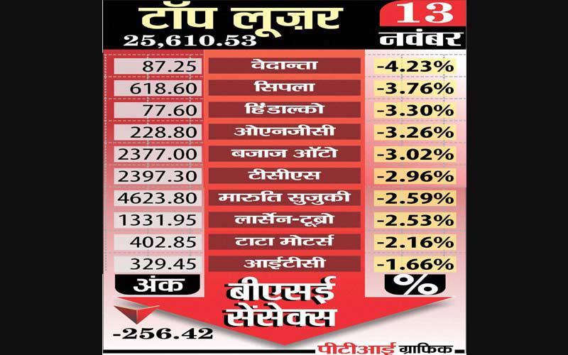 indiatv-paisa-stock-1-(3)
