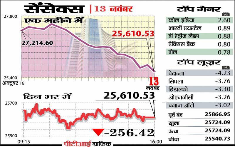 indiatv-paisa-stock-1-(4)