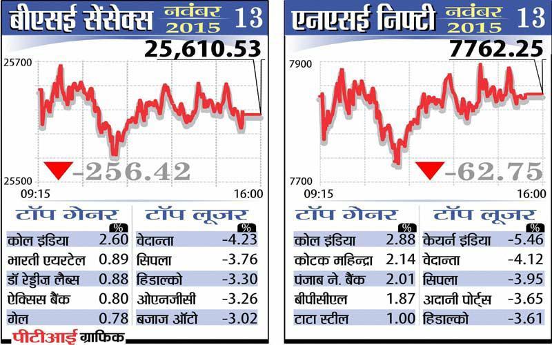indiatv-paisa-stock-1-(5)