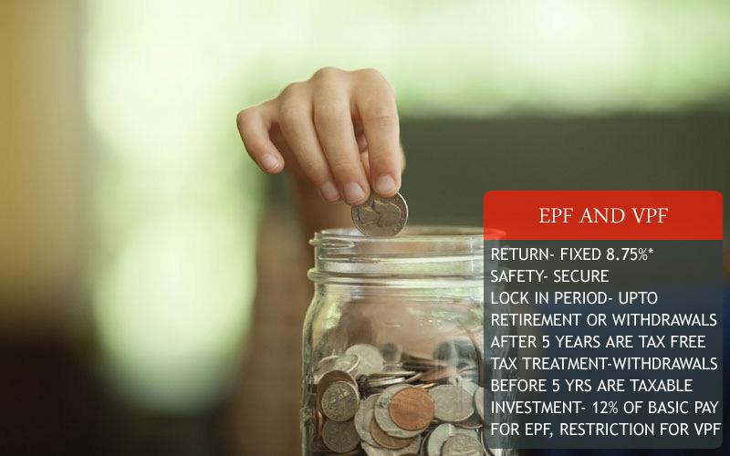 indiatvpaisa_MFinvest