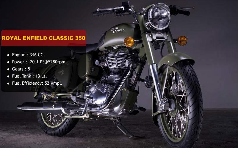 royal-enfield-classic-350-2 (1)
