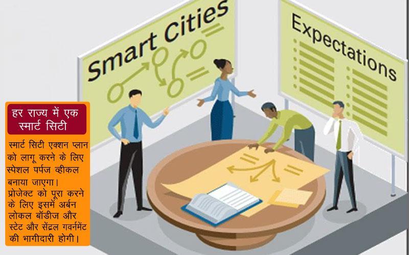 smart-city-5