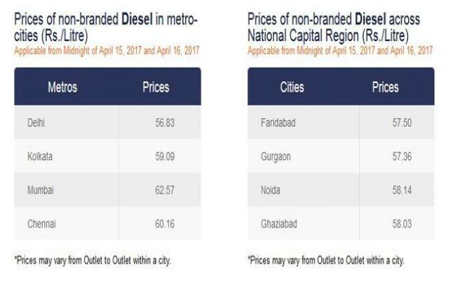 Diesel Price 16 Apr