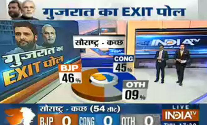 saurashtra vote share