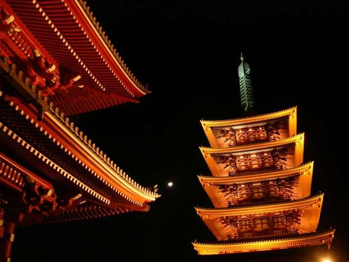 'किचिजोई'मंदिर