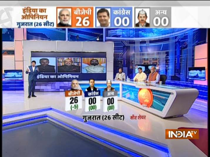 India TV CNX Opinion Poll for Lok Sabha Elections in Gujarat