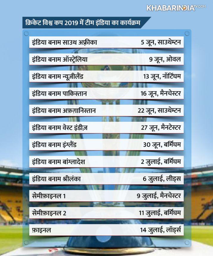 Team India's Schedule