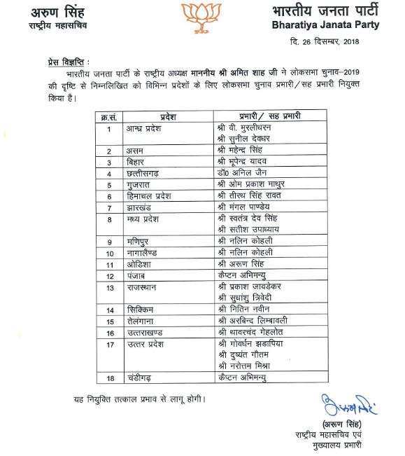 BJP appoints incharge for 17 states on Wednesday