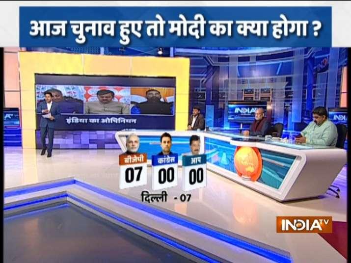 India TV-CNX Opinion poll Delhi