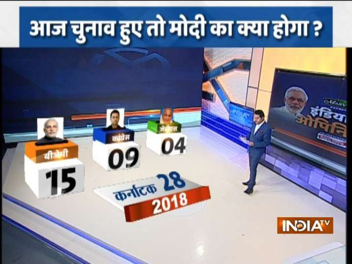 India TV-CNX Opinion poll Karnatka