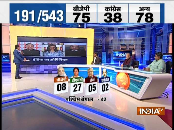 India TV-CNX Opinion poll West Bengal