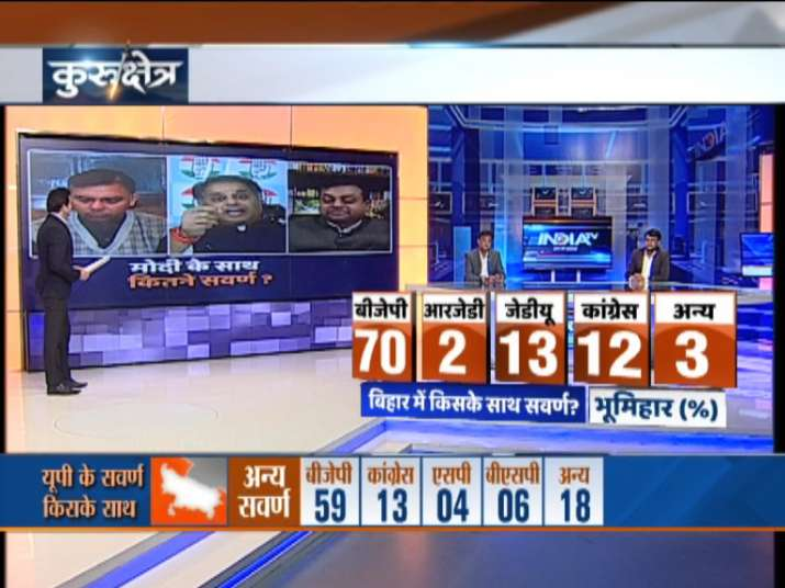 India TV CNX Opinion Poll on Upper Caste Voters (Bihar Bhumihars)