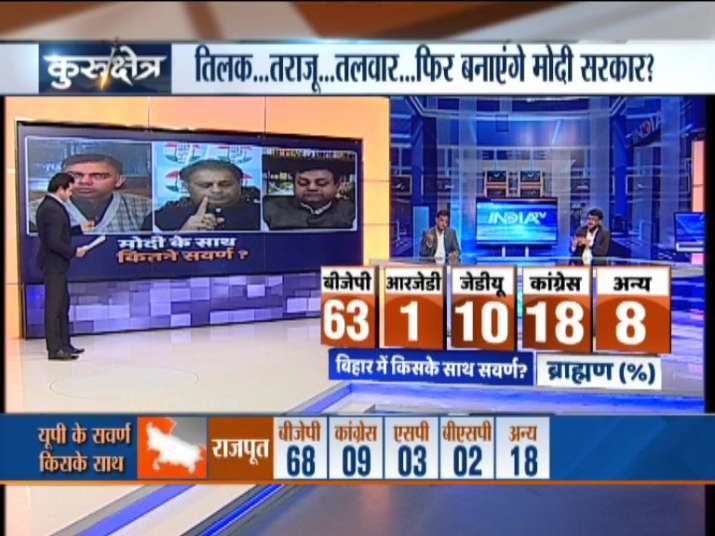 India TV CNX Opinion Poll on Upper Caste Voters (Bihar Brahmins)