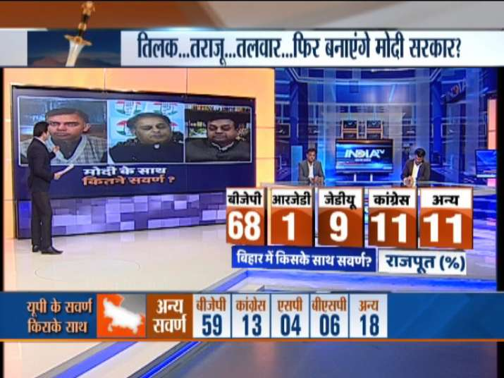 India TV CNX Opinion Poll on Upper Caste Voters (Bihar Rajpoots)