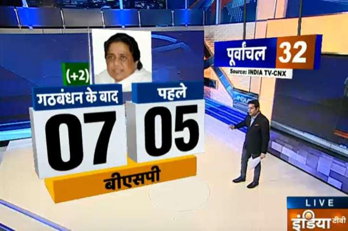 India TV-CNX Opinion Poll
