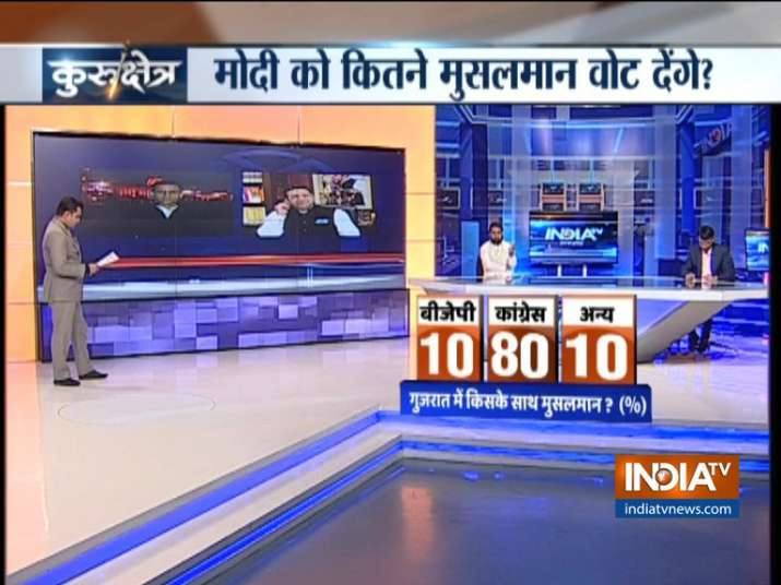 India TV CNX Opinion Poll on Muslim Voters of Gujarat