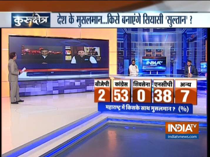 India TV CNX Opinion Poll on Muslim Voters of Maharastra
