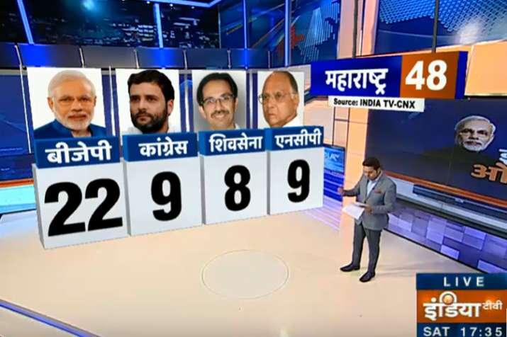maharashtra opinion poll