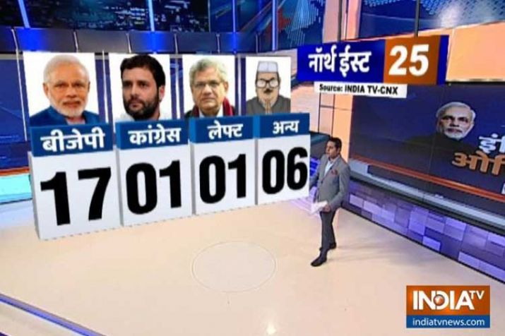 India TV-CNX Opinion poll 2019