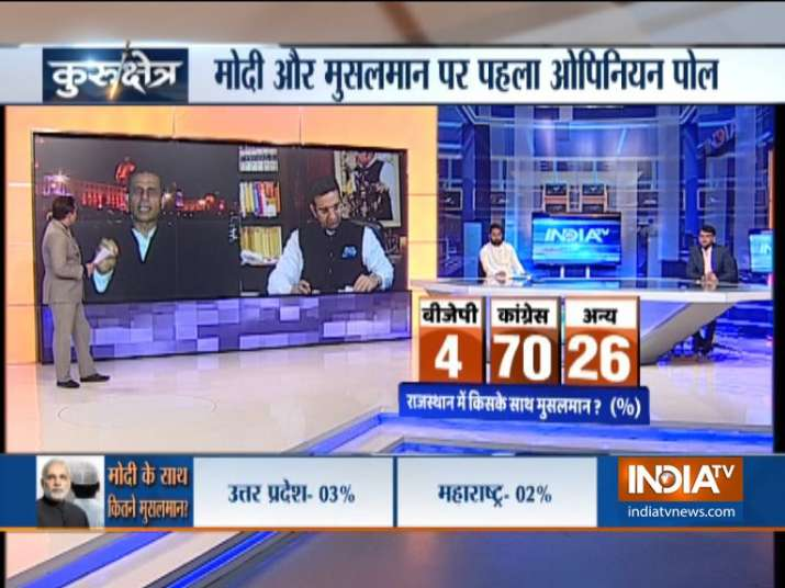 India TV CNX Opinion Poll on Muslim Voters of Rajasthan
