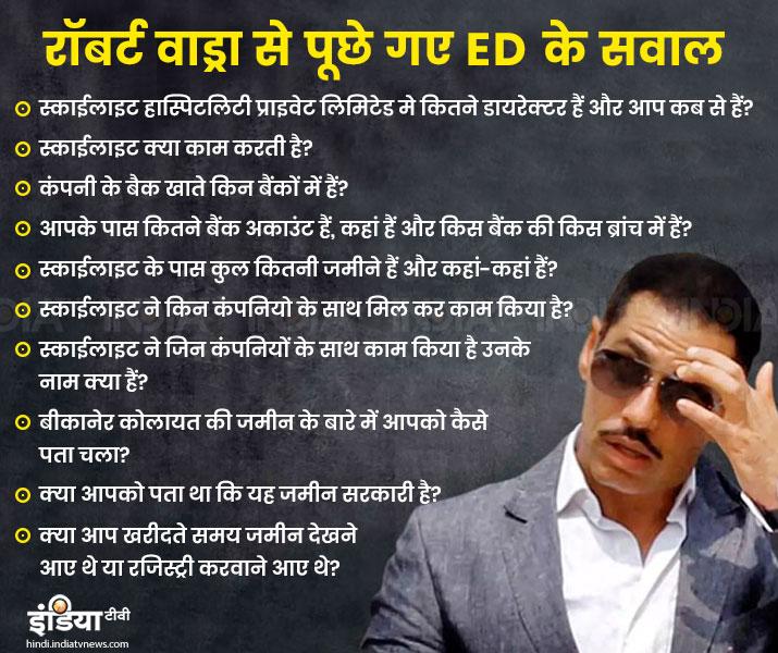 ED ने पूछे ये 10 मुख्य सवाल!