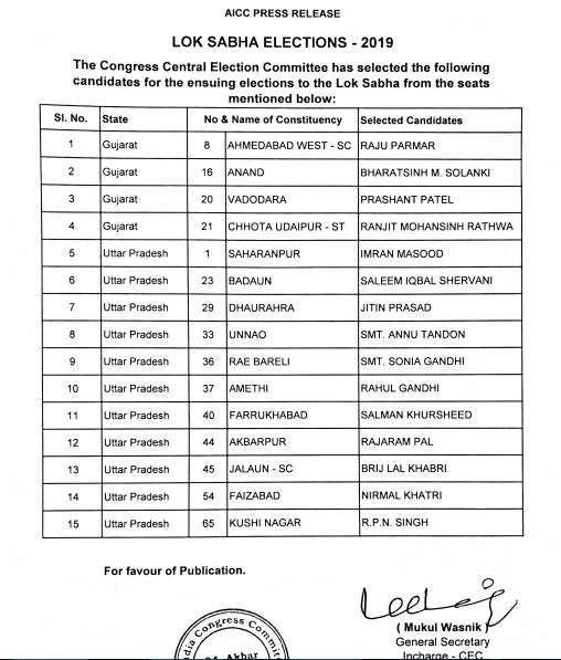 Congress List