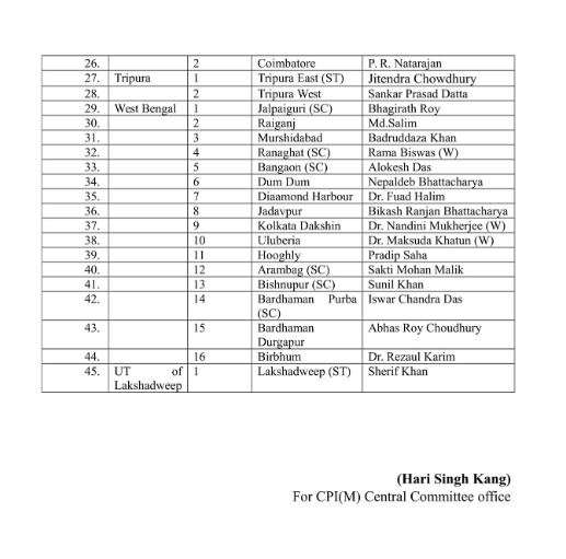 CPI (M) announces list of 45 candidates in 11 states and 1 UT
