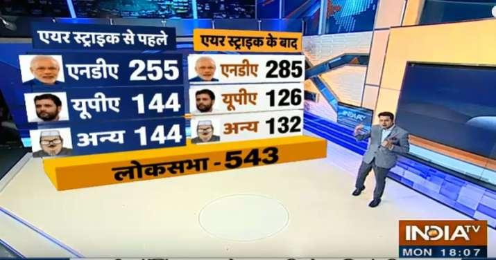 opinion poll के लिए इमेज परिणाम