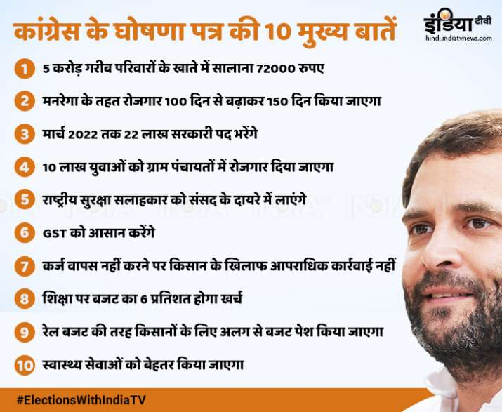 10 Main points of Congress Manifesto for 2019 Lok Sabha Elections