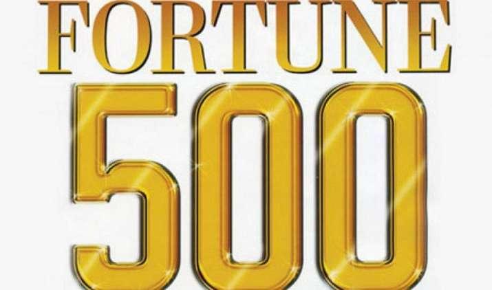 Navratna Company: 7 भारतीय कंपनियां फॉर्च्यून 500 लिस्ट में, ONGC का स्थान लिया राजेश एक्सपोर्ट्स ने- India TV Paisa