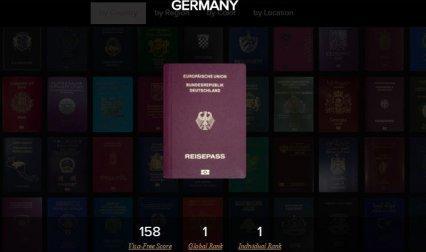 ये हैं दुनिया के 5 सबसे पावरफुल PASSPORT, जानिए इसके धारक कितने देशों में ले सकते हैं वीजा ऑन अराइवल- IndiaTV Paisa