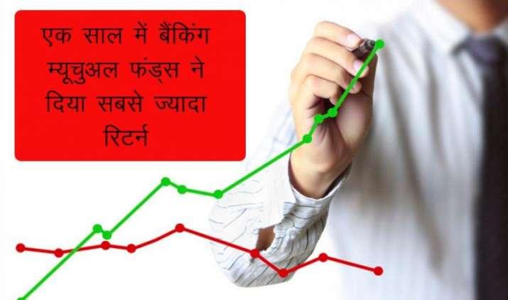 Best Performance: सालभर में बैंकिंग म्यूचुअल फंड्स ने दिया 18% का सबसे ज्यादा रिटर्न, आगे भी अच्छे प्रदर्शन की उम्मीद- India TV Paisa